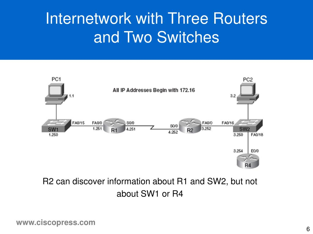 Internetwork with Three Routers
