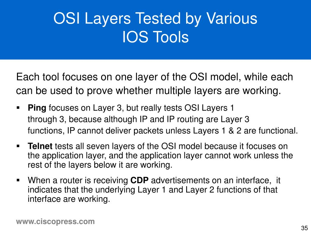 OSI Layers Tested by Various