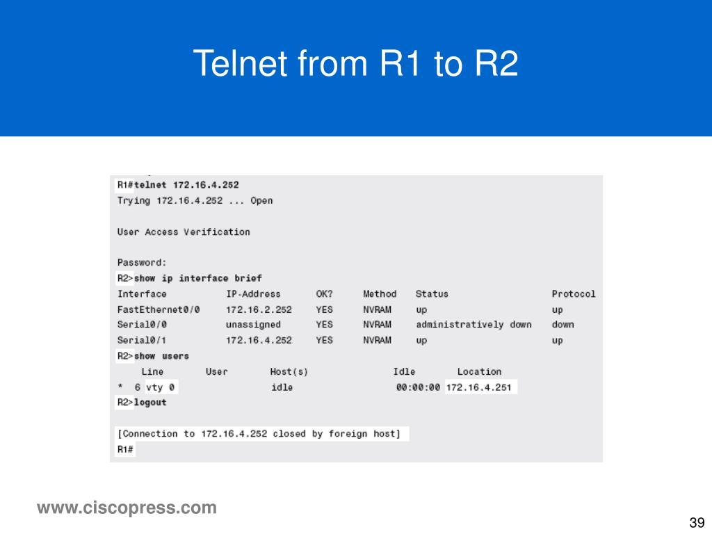 Telnet from R1 to R2