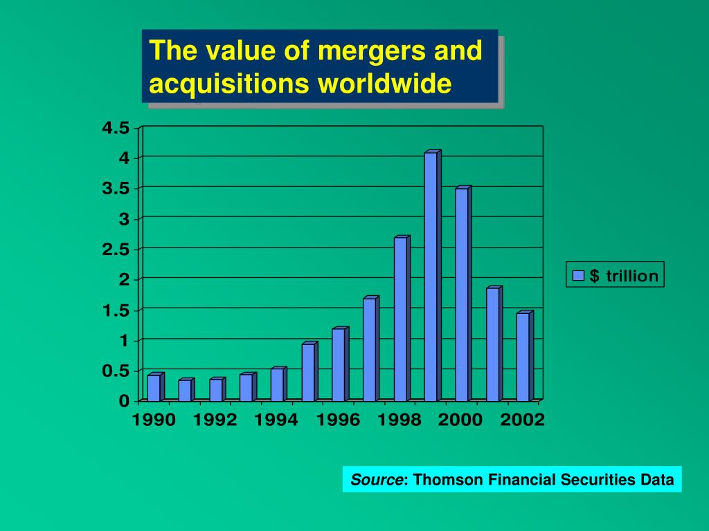 The value of mergers and