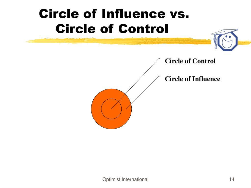Circle of Influence vs.