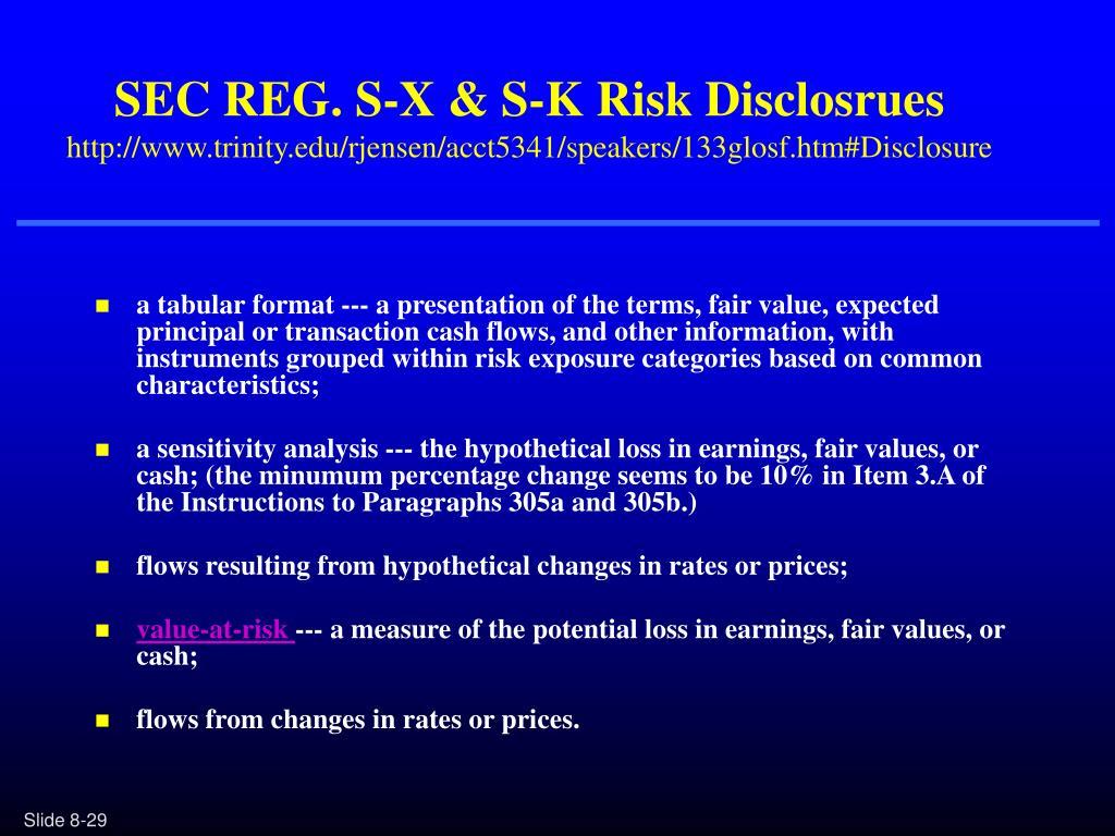 SEC REG. S-X & S-K Risk Disclosrues