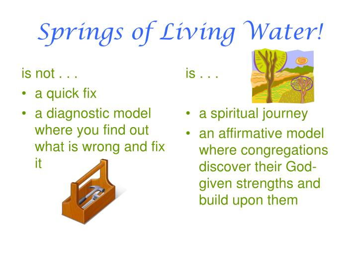 Springs of living water3
