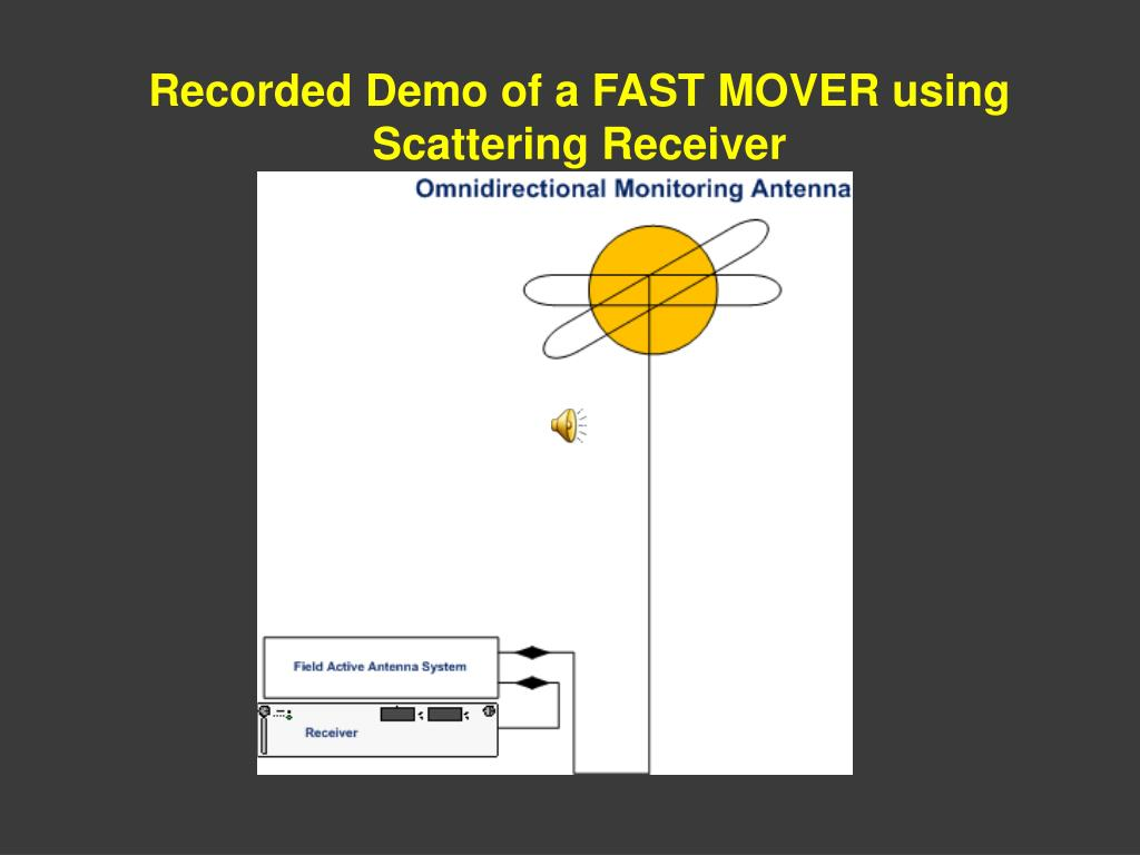 Recorded Demo of a FAST MOVER using Scattering Receiver