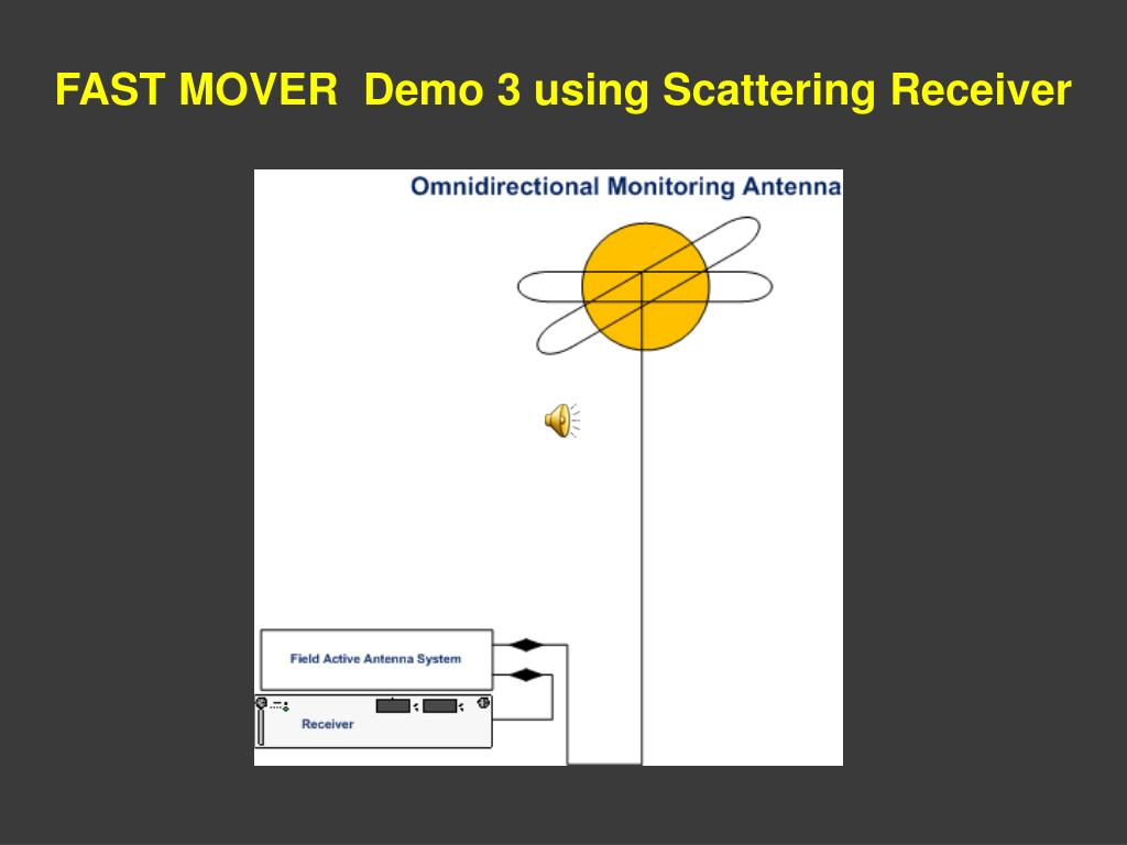 FAST MOVER  Demo 3 using Scattering Receiver