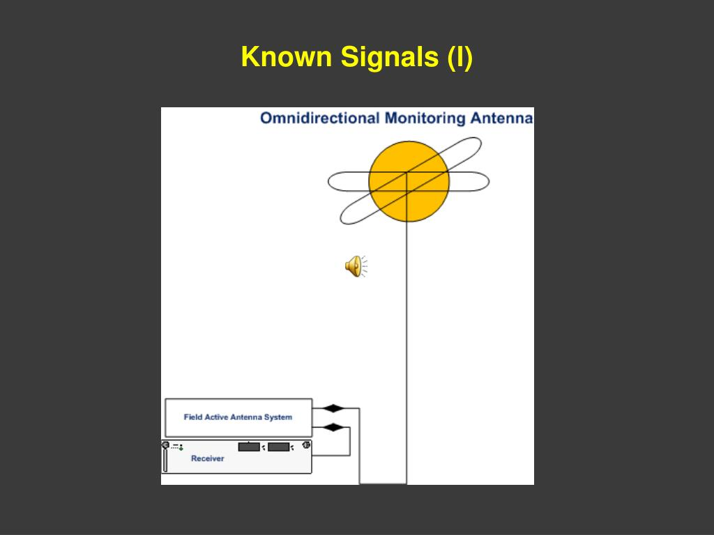 Known Signals (l)