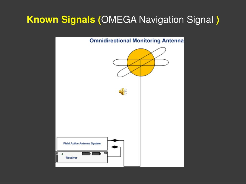 Known Signals (