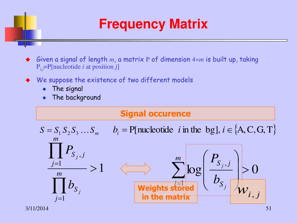 Frequency Matrix