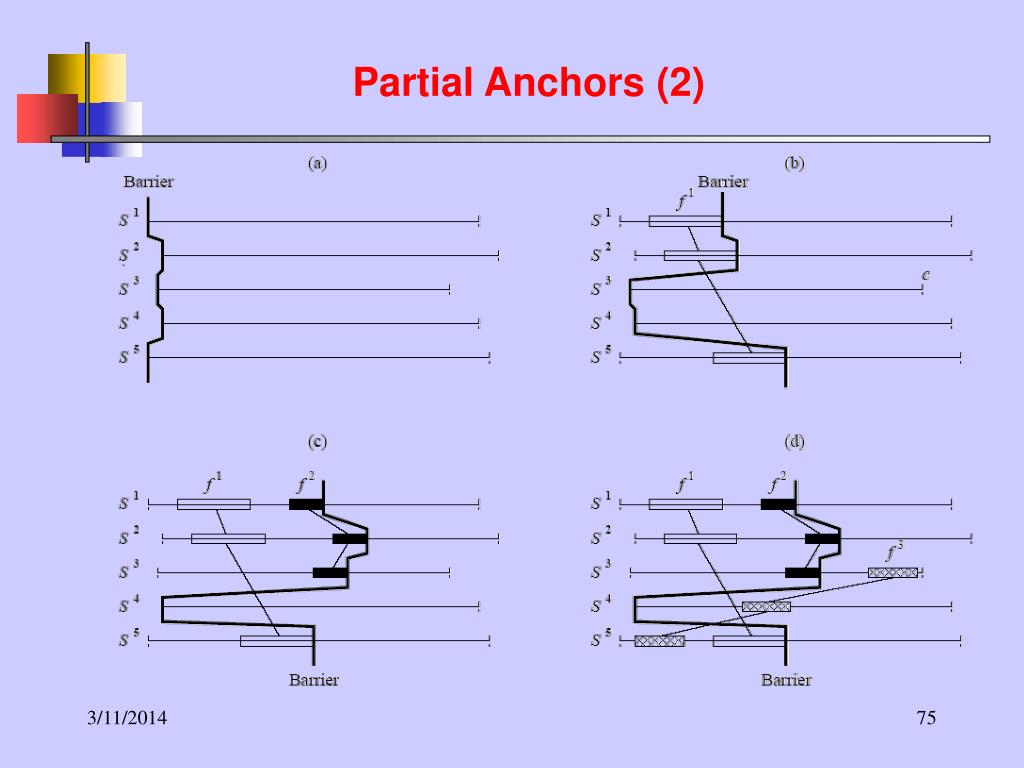 Partial Anchors (2)