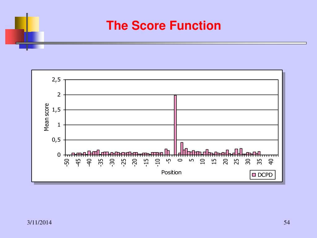 The Score Function