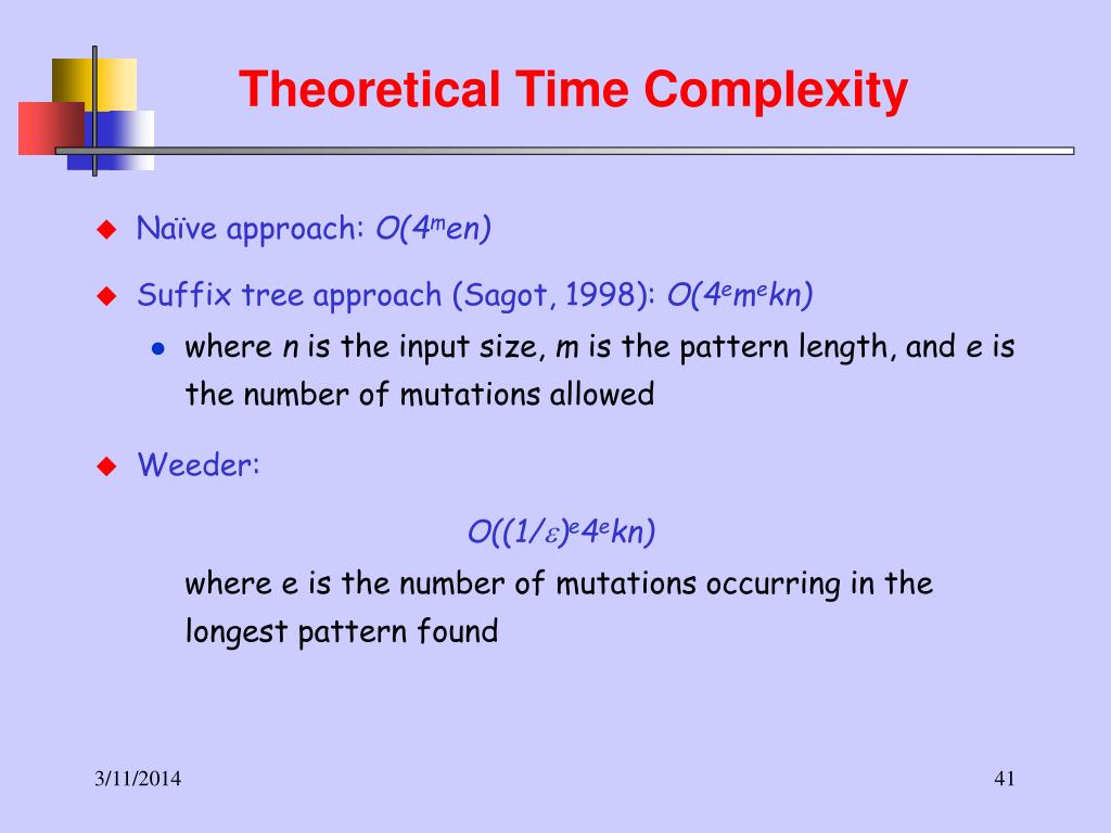 Theoretical Time Complexity