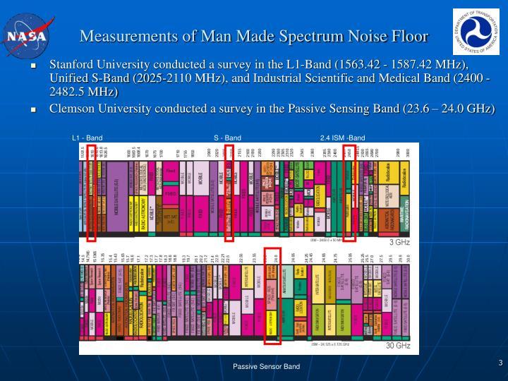 Measurements of man made spectrum noise floor3