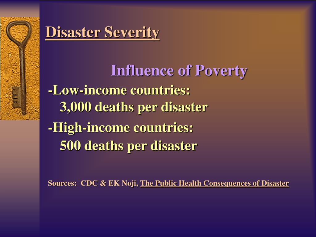 Influence of Poverty