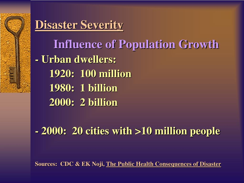 Influence of Population Growth
