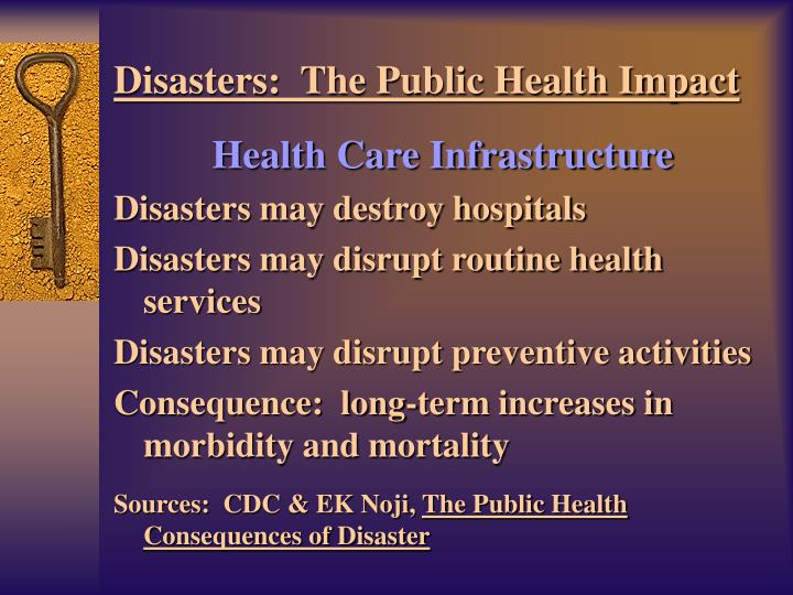 Disasters the public health impact3