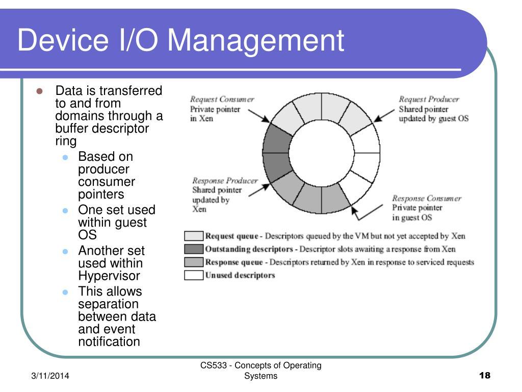 Device I/O Management