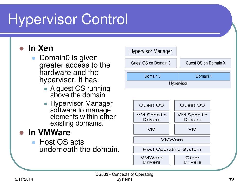 Hypervisor Control