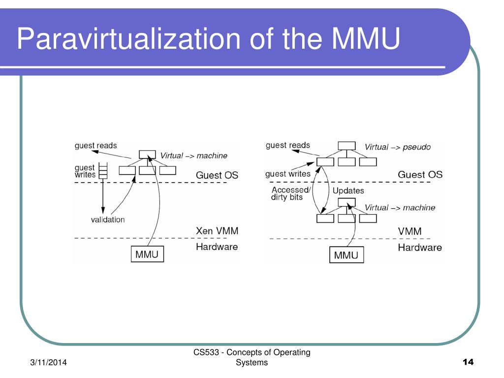 Paravirtualization of the MMU