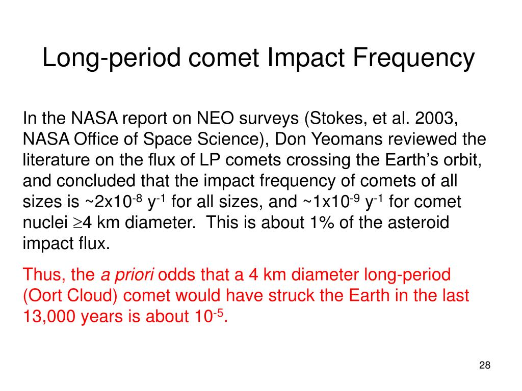 Long-period comet Impact Frequency
