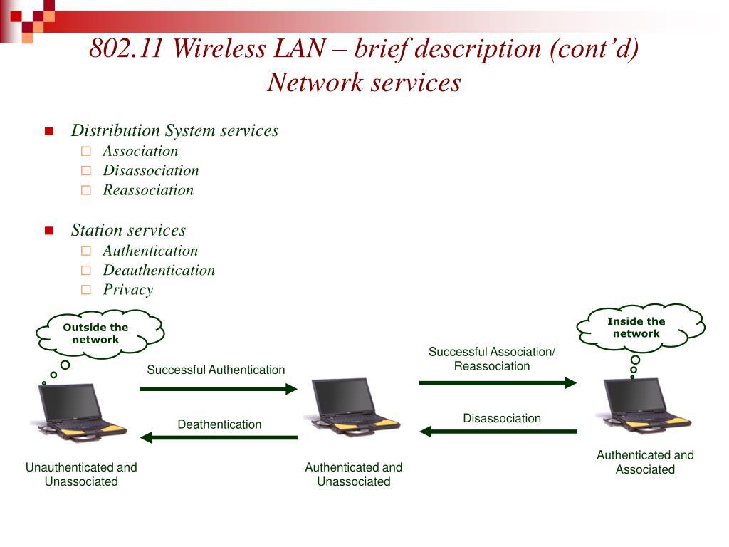 802.11 Wireless LAN – brief description (cont'd)