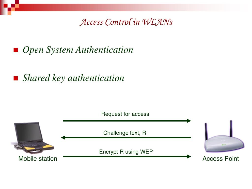 Access Control in WLANs