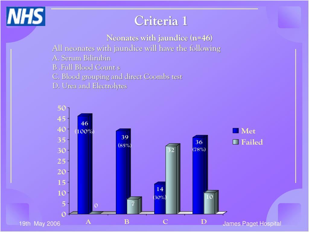 Criteria 1
