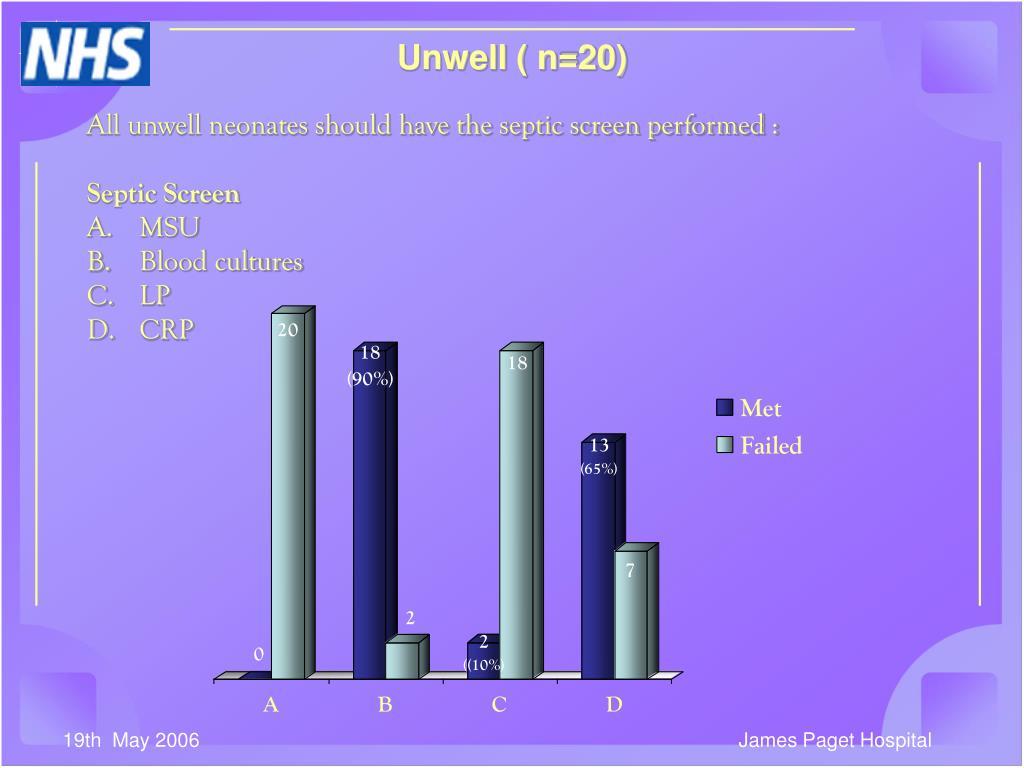 Unwell ( n=20)