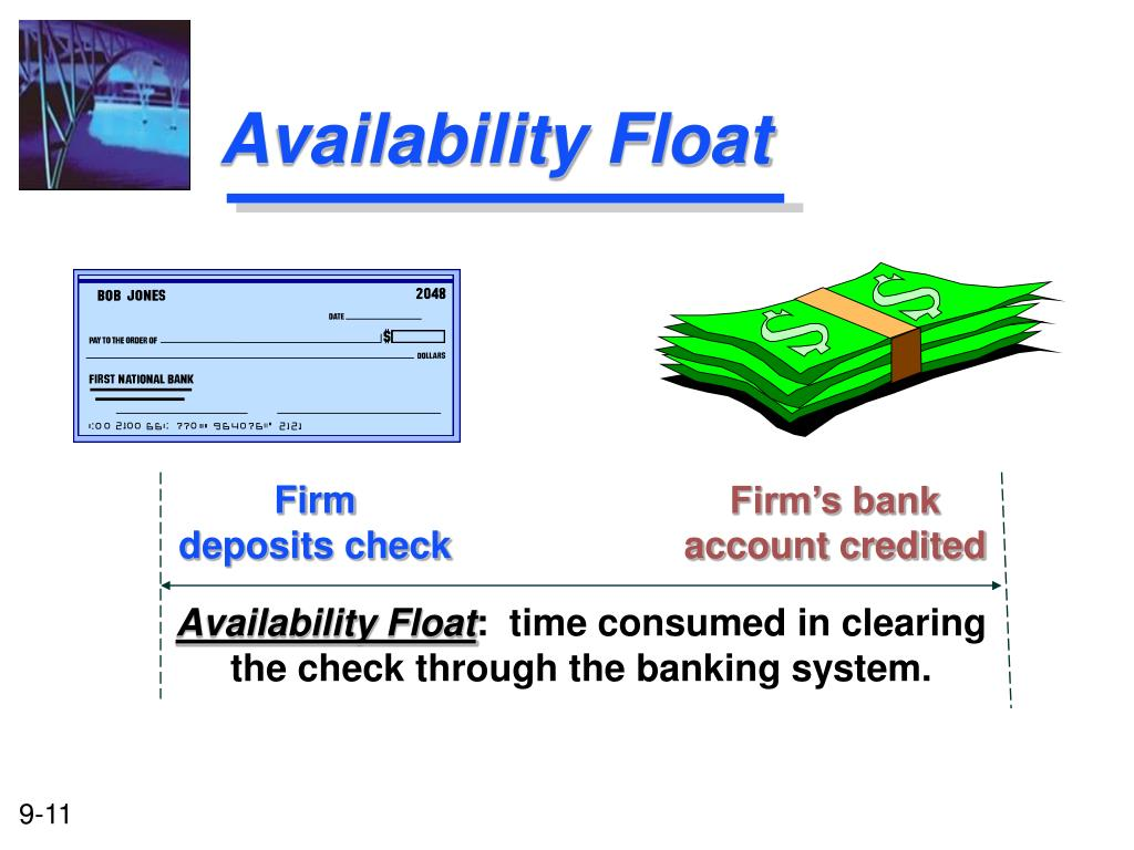 Availability Float