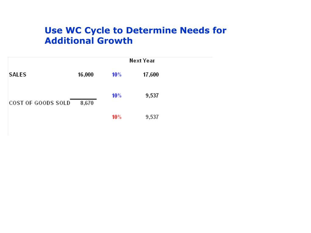Use WC Cycle to Determine Needs for Additional Growth