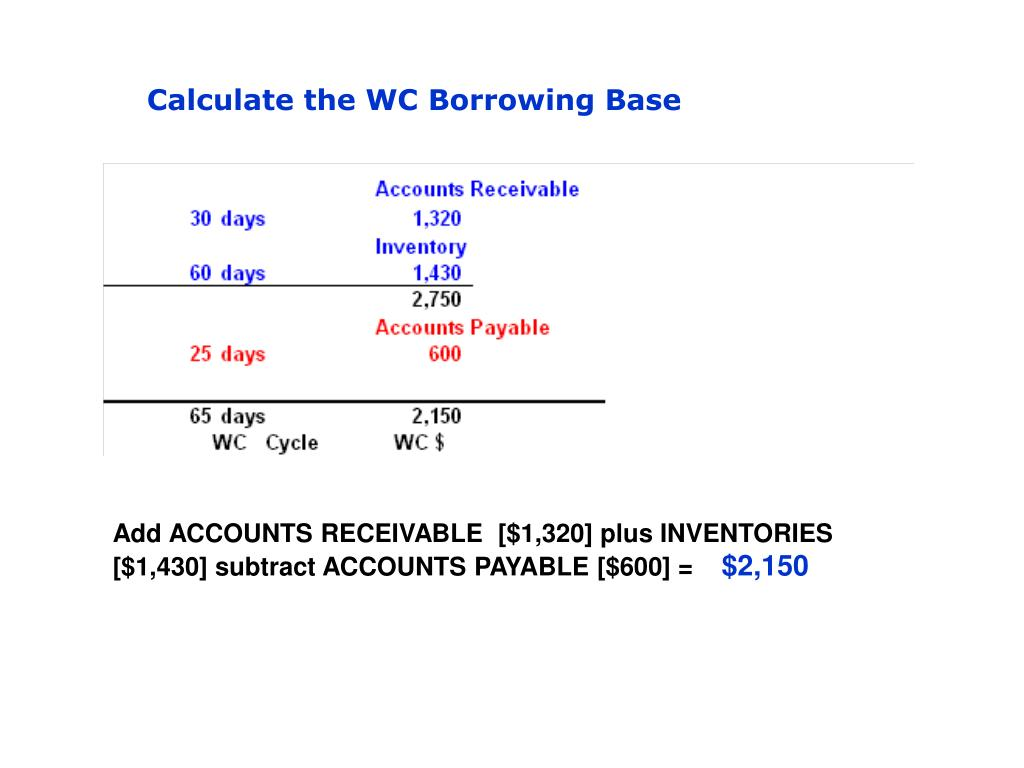 Calculate the WC Borrowing Base