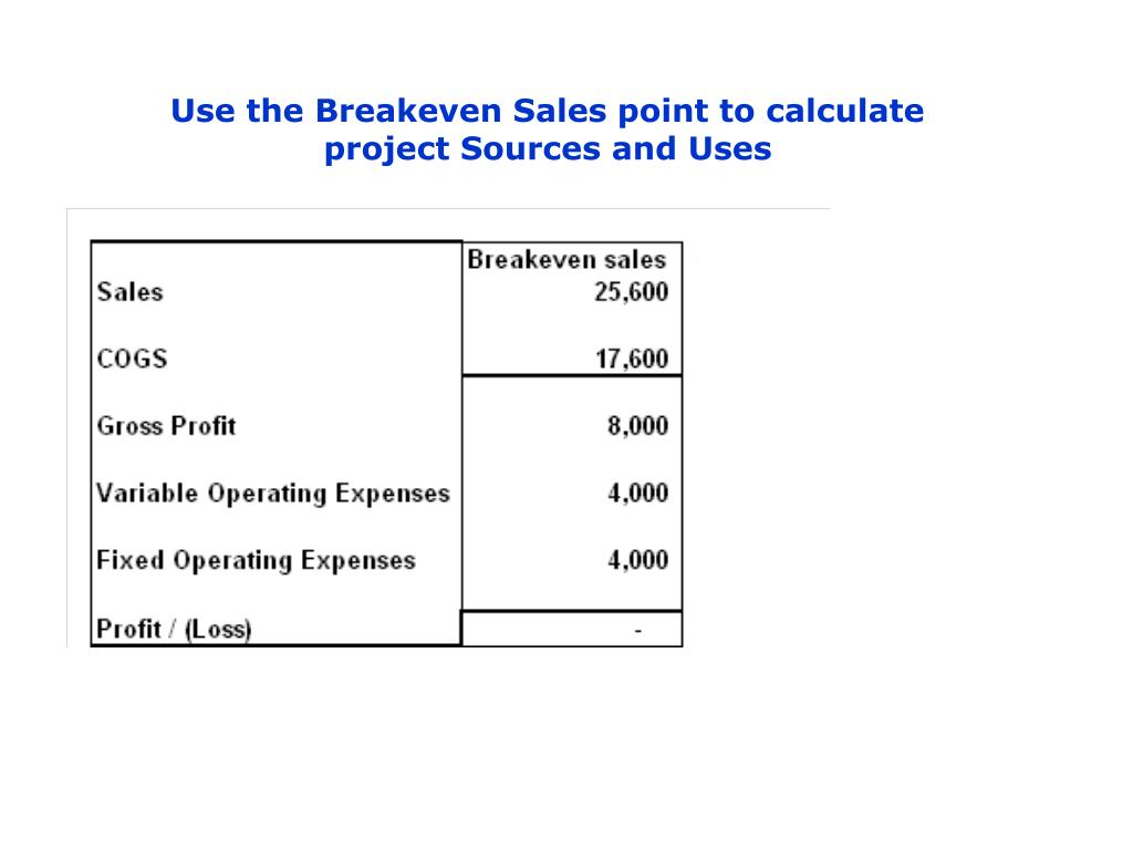 Use the Breakeven Sales point to calculate project Sources and Uses