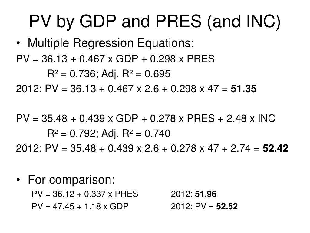 PV by GDP and PRES (and INC)