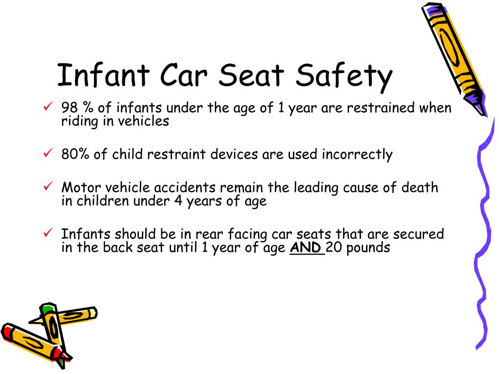 Infant Car Seat Safety