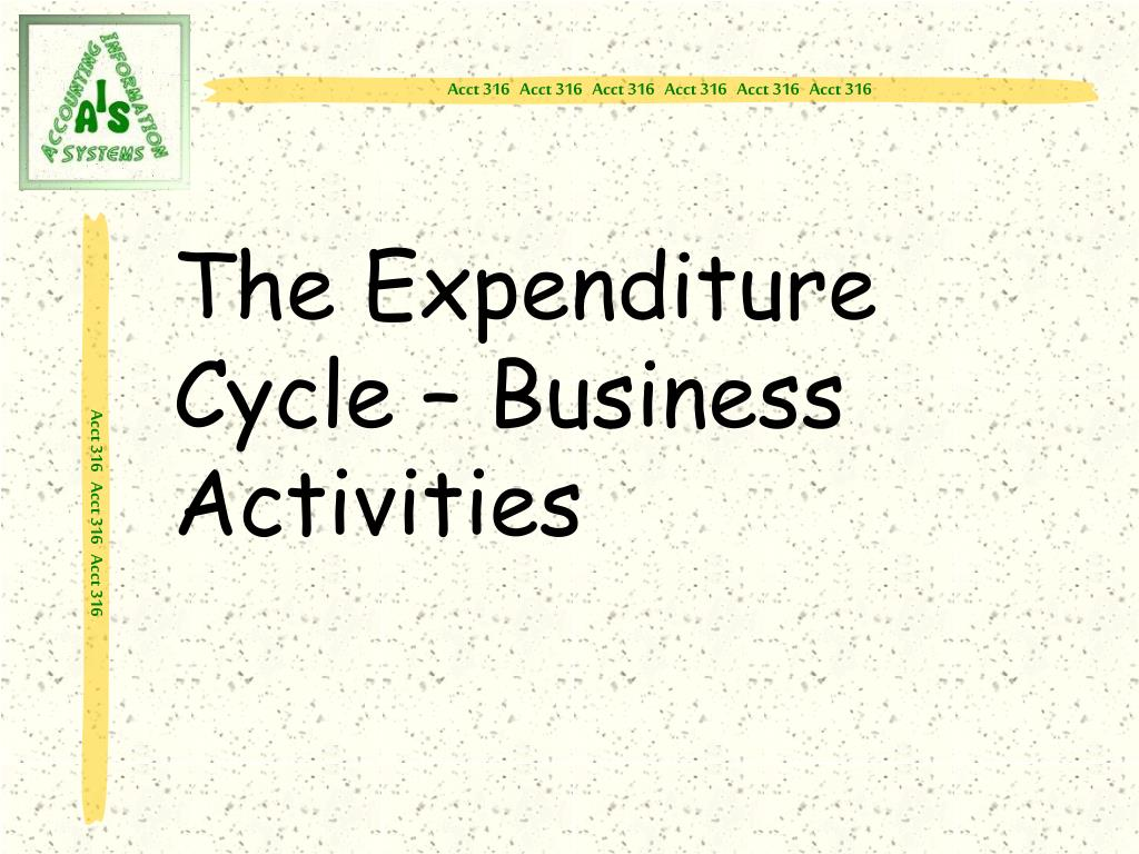 The Expenditure Cycle – Business Activities