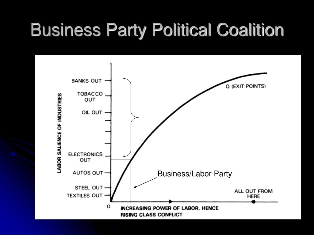 Business Party Political Coalition