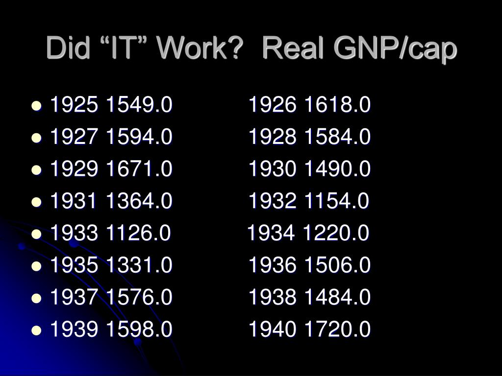 "Did ""IT"" Work?  Real GNP/cap"