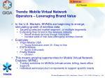 trends mobile virtual network operators leveraging brand value