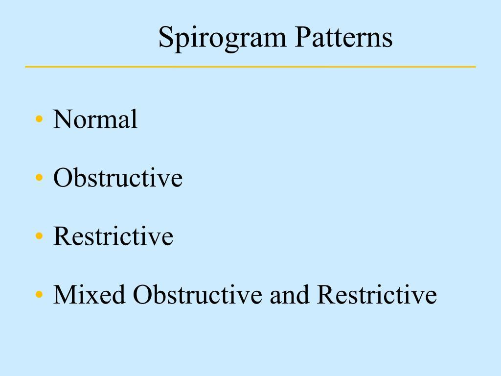 Spirogram Patterns