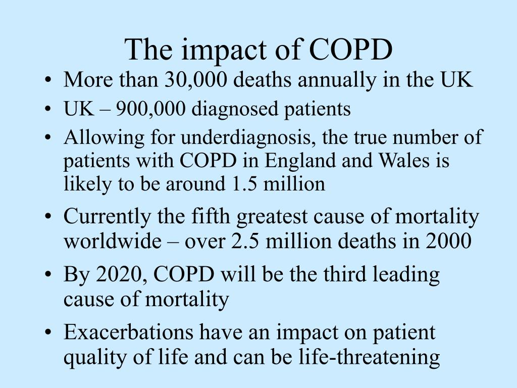 The impact of COPD