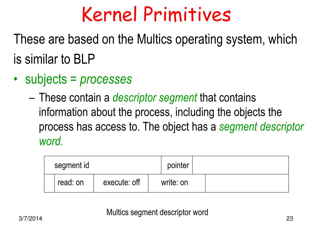 Kernel Primitives