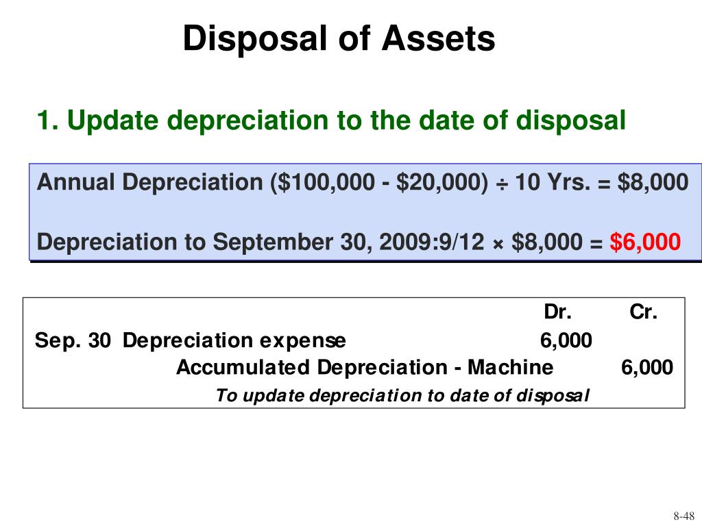 Disposal of Assets