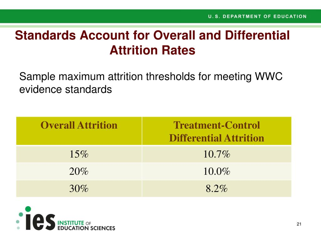 Standards Account for Overall and Differential Attrition Rates
