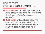 components of a rule based system 1