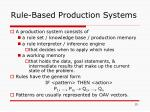 rule based production systems