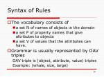 syntax of rules