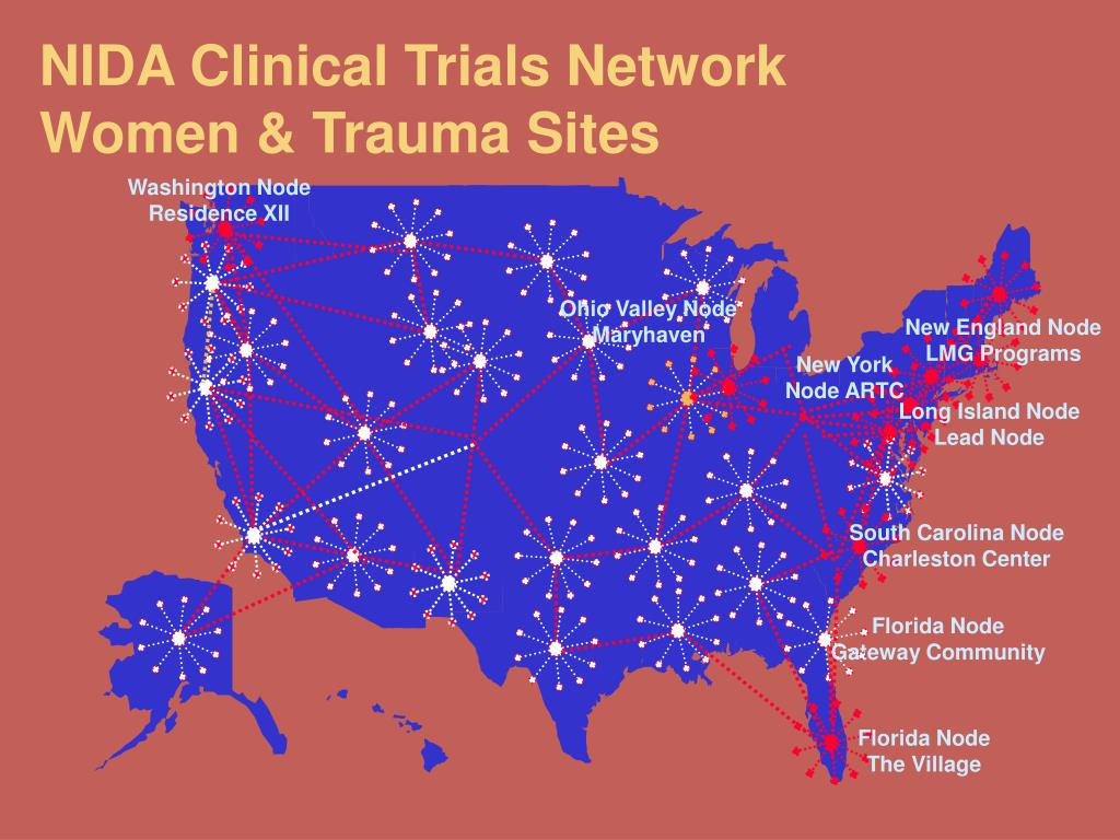 NIDA Clinical Trials Network