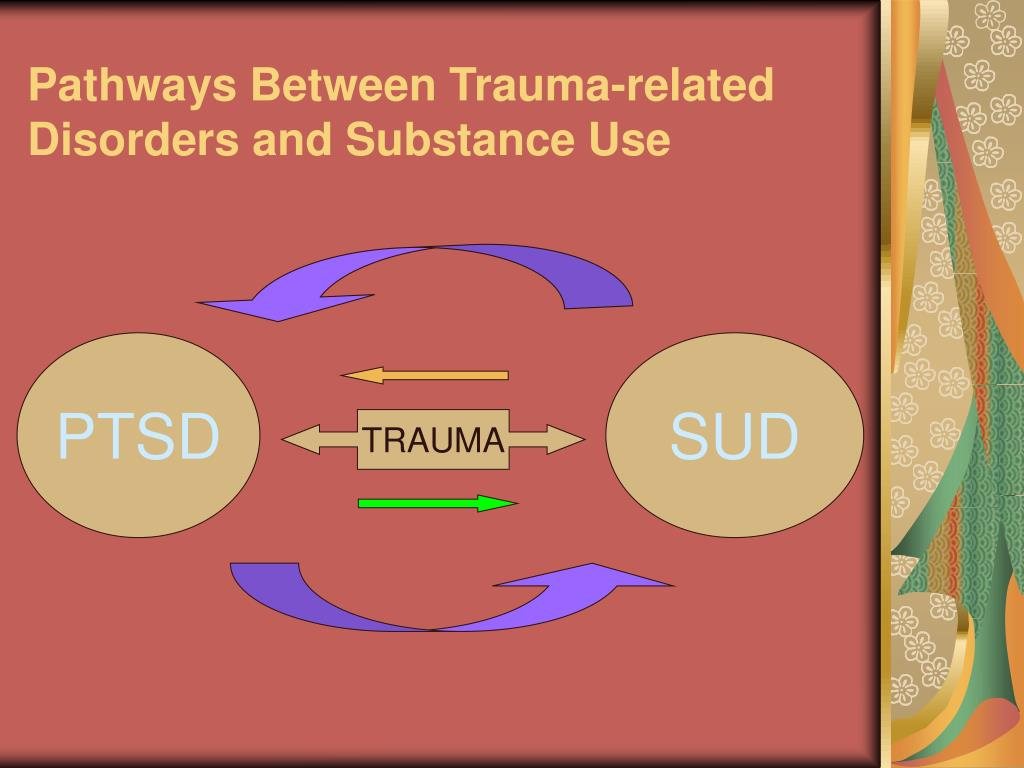 Pathways Between Trauma-related Disorders and Substance Use