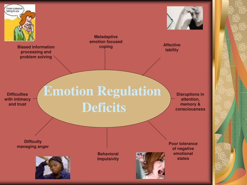 Maladaptive emotion focused coping