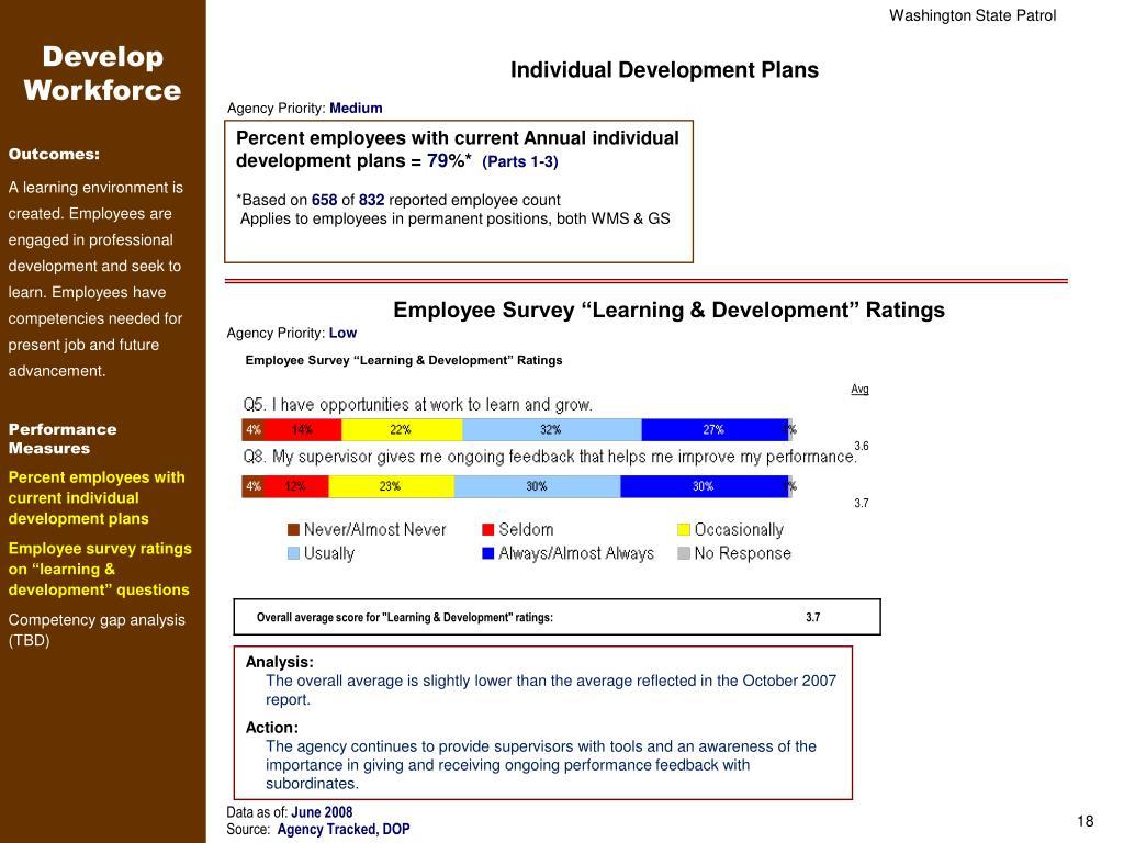 Develop Workforce