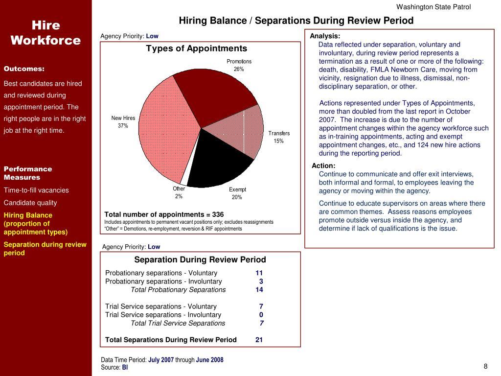 Hire Workforce